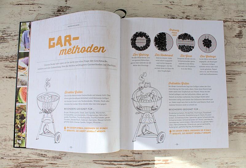 Infos zur den Garmethoden und zur Anordnung der Kohle sind im Grillbuch vorhanden.